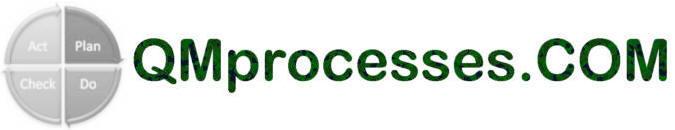 QMprocesses.COM - Ihr Portal für QM Prozesse und Tools